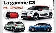 Nouvelle Citroën C3 (2016). Dimensions, moteurs, équipements, prix
