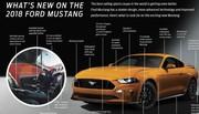 Restylage : la Ford Mustang s'offre un nouveau regard