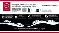 Nissan e-Pedal : imaginatif, mais
