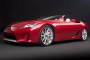 Roadster Lexus : La révélation de Detroit 2008