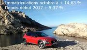 Immatriculations octobre 2017 à + 14,63 %