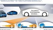 BMW : futures plateformes modulaires CLAR et FAAR