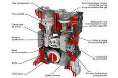 MCE-5 Développement : Le moteur à essence du futur