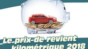 PRK 2018 : ce que vous coûte réellement votre voiture en 2018
