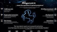 Porsche électrique : son nom sera Taycan