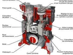 Le moteur VCR MCE-5 à taux de compression variable