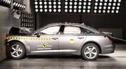 Crash-test Euro NCAP: 3 étoiles pour le Jimny, 5 pour l'A6