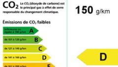 Bonus-Malus Écologique : Le Malus 2019 à partir de 117 g/km