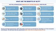 La norme WLTP 100 % officielle en 2020