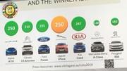 Voiture de l'année 2019 : Jaguar I-Pace