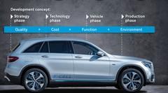 Mercedes GLC F-Cell : le bilan énergétique