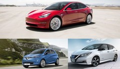 Véhicules électrifiés : le marché accélère (Merci Tesla!)