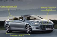 Peugeot veut créer un cabriolet sur base de 408 !