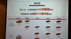 Citroën/Peugeot : Le calendrier des futurs modèles dévoilé en Chine