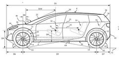 Dyson travaille sur un SUV électrique 7 places pour 2021