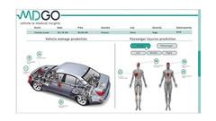 Hyundai : l'intelligence artificielle pour aider les médecins