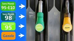 Essence ou diesel : avantages et inconvénients