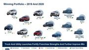 Ford ne devrait pas vendre le Bronco en Europe