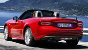Fiat 124 Spider : son avenir remis en question