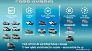 Ford : 50 % de véhicules électrifiés en 2022