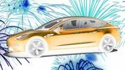 Résultats Tesla 2019: perte de 775m$
