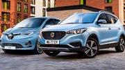 MG ZS EV (2020) : le SUV électrique moins cher qu'une Zoe