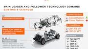 Renault-Nissan-Mitsubishi : une inter-dépendance un peu plus poussée mais sans plus
