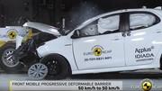5 étoiles à l'Euro Ncap 2020 pour la Toyota Yaris