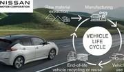 Nissan : neutre en CO2 en 2050 ?