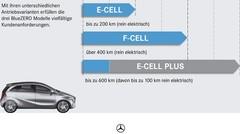 Mercedes BlueZERO : 3 versions pour montrer la versatilité de l'hybride série