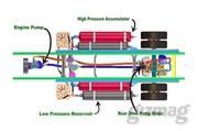 Quand les amortisseurs produisent de l'énergie pour les batteries