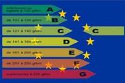 Marché européen : 50% des voitures neuves sous la barre des 130 g/km