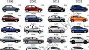 Voitures les plus vendues : l'évolution de 1991 à nos jours en images