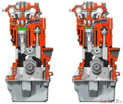Les technologies automobile pour moins consommer (3/4) : le taux de compression variable MCE-5