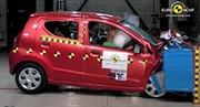 Euro NCAP : 5 étoiles pour Audi Q5, Honda Jazz, Hyundai i20, Kia Soul, Peugeot 3008