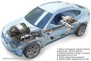 BMW ActiveHybrid X6 bi-mode : Le retour de l'expansion débridée