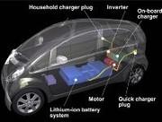Un certificat de sécurité pour les voitures électriques