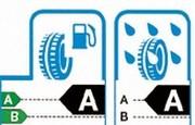 Etiquetage des pneumatiques : Une fausse bonne idée ?