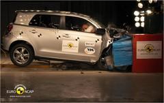 Vidéo Euro NCAP : Les résultats du mois !