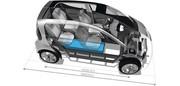 Les super-condensateurs : une piste à explorer !