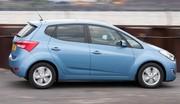 Hyundai IX 20 : Renouveau sans surprise