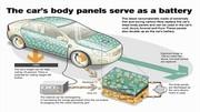 Volvo : la carrosserie batterie