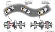 Audi Quattro, BMW XDrive, deux histoires parallèles