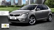 Hyundai toujours devant Toyota en Europe