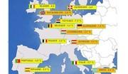 La France sur le podium pour les émissions de CO2 : 130 g de moyenne dans l'hexagone