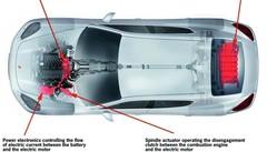 La Porsche... Panamera hybride à Genève