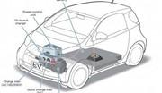 Toyota iQ électrique : un prototype roulant