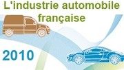 Marché France : Immatriculations par marque en février 2011