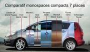Monospaces compacts 7 places : quel est le meilleur ?