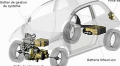 Fiat 500 TwinAir Hybrid : En quête de sobriété